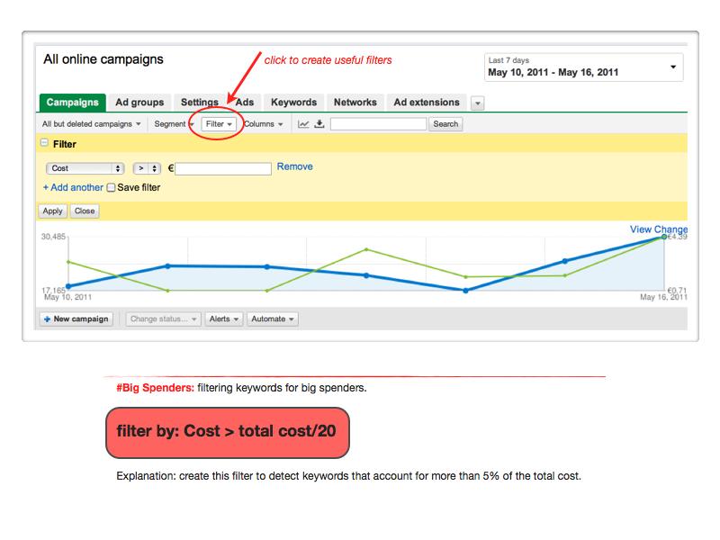 Voorbeeld van een filter voor Google Adwords