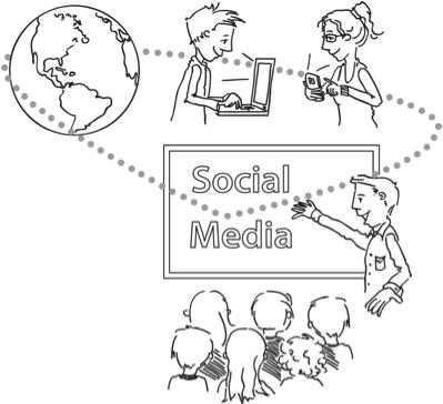 Social media onderwijs