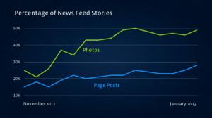 facebook-nieuwsoverzicht